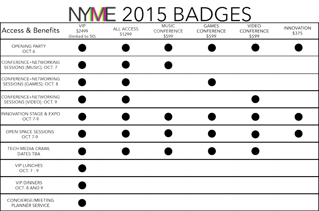 nyme badges table editAugust